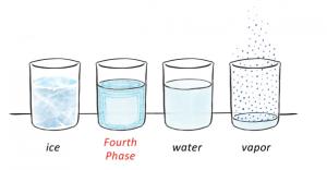 De vierde fase van water